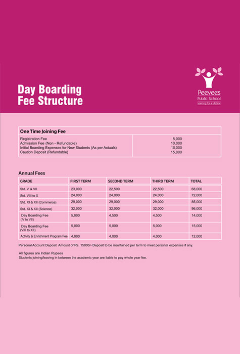 Fee structure of the school